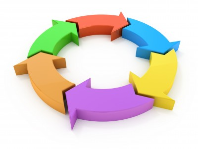 How It Works Circle
